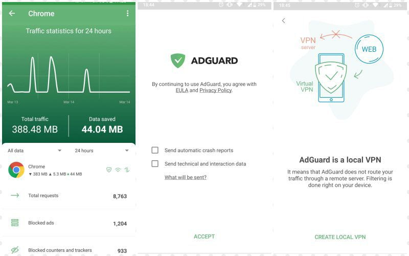 Adguard Premium awesome features
